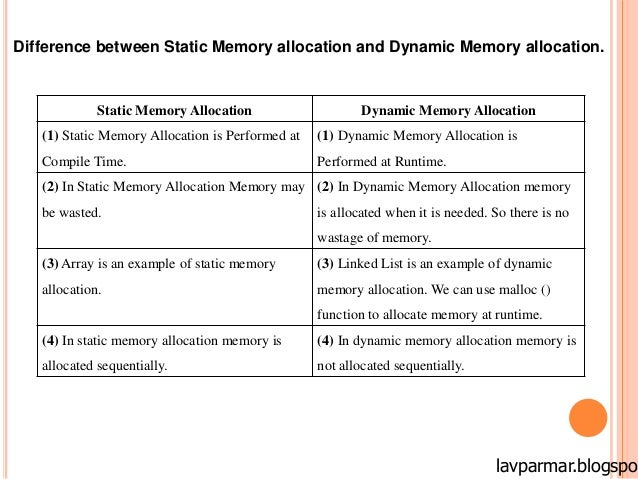 what is the difference in instruction and data memory