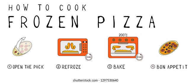 digiorno pizza cooking instructions microwave
