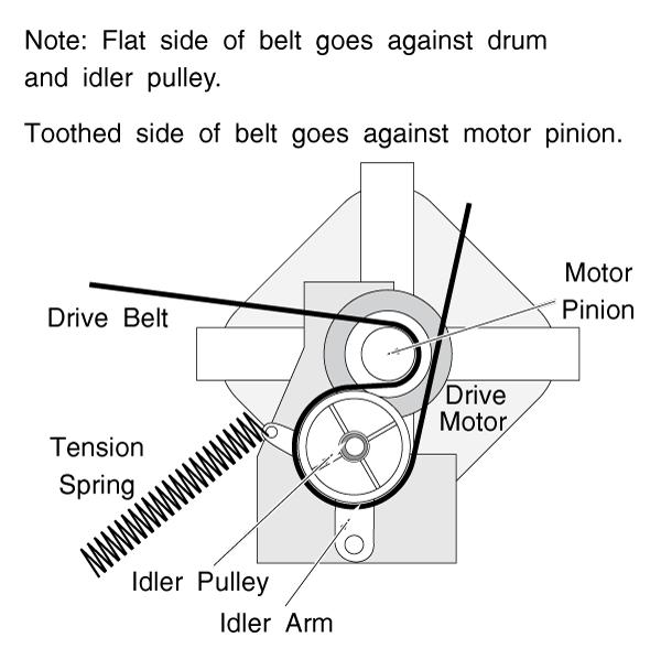 ud70125 changing belt instructions