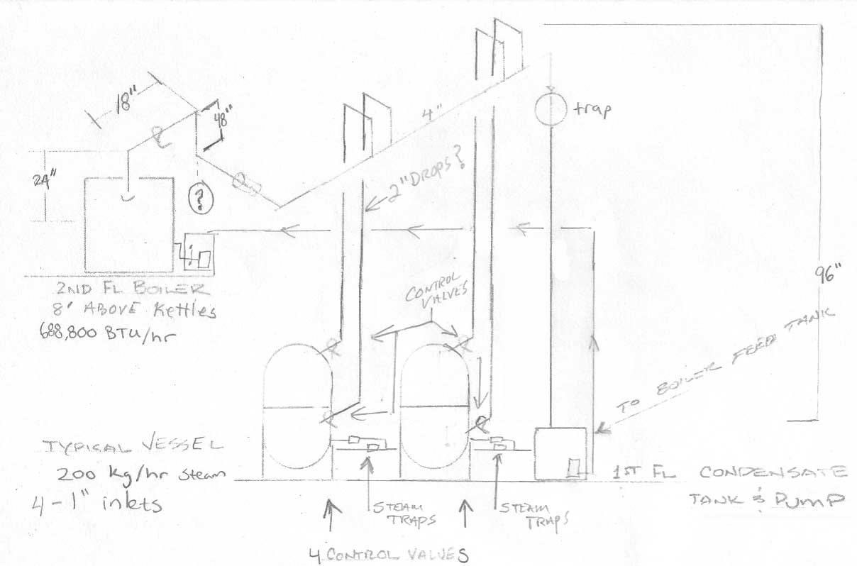 combi boiler operating instructions