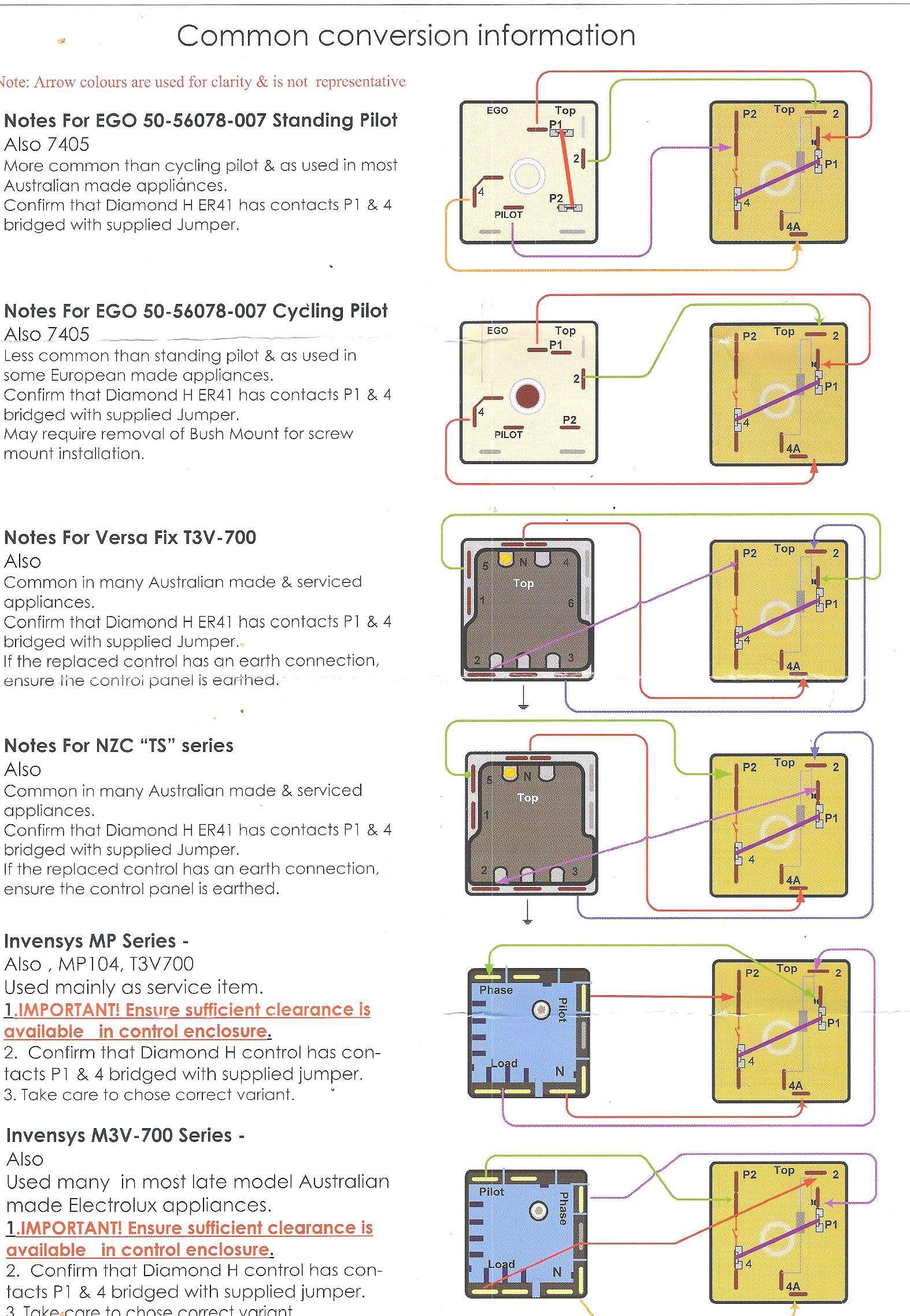 ego lawn mower instructions