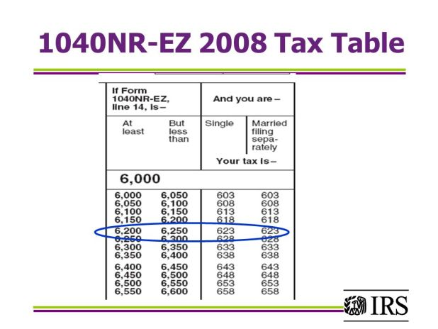 2017 form 1040nr-ez instructions