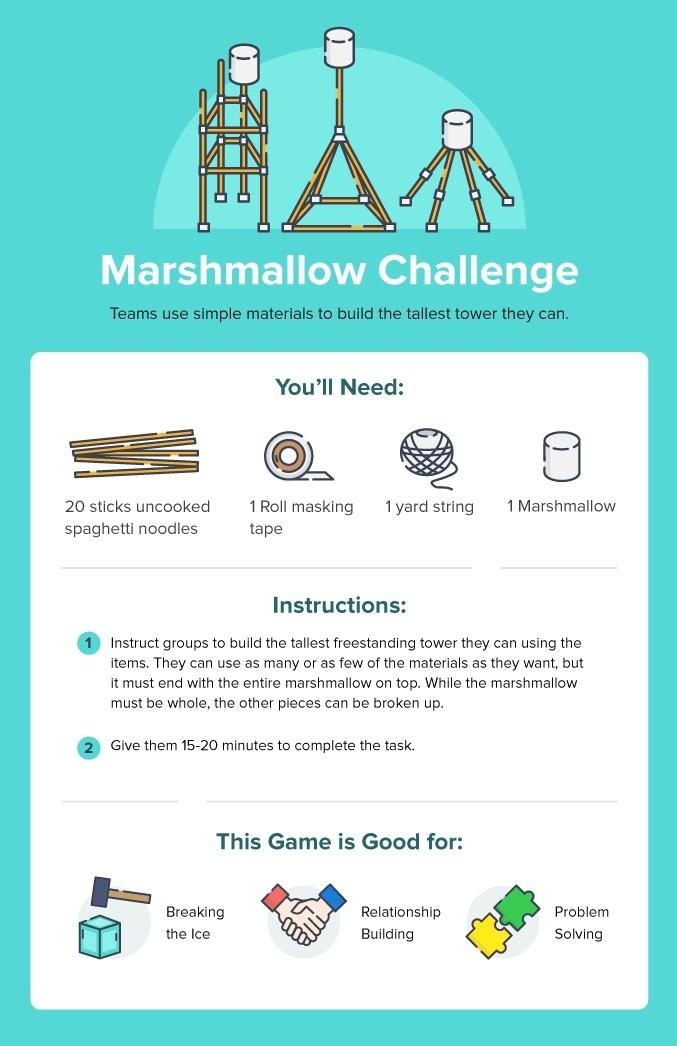 spaghetti marshmallow tower challenge instructions