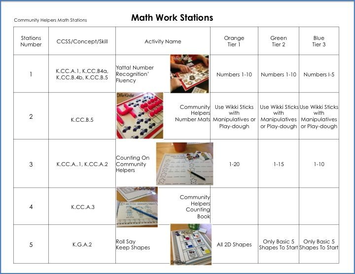 articles on differentiated instruction in math