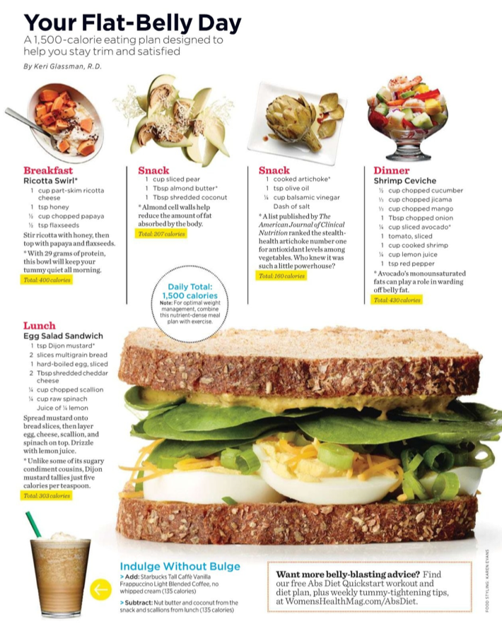 nutrisystem fast 5 instructions