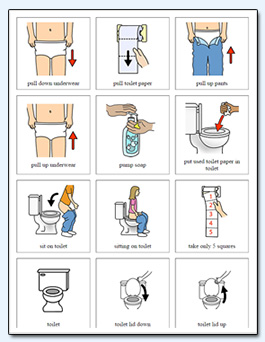 the wet seat instructions