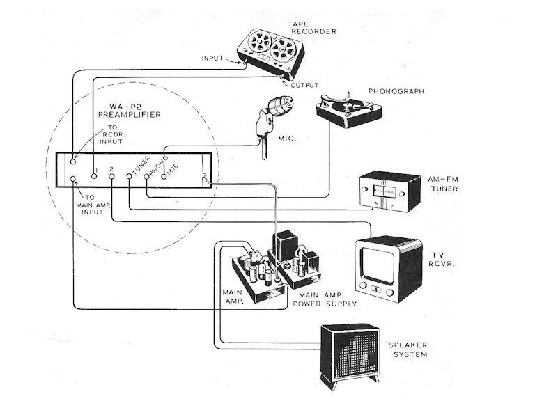 jc2 preamp kit instructions