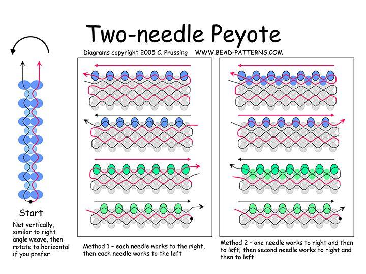 basic peyote beading instructions