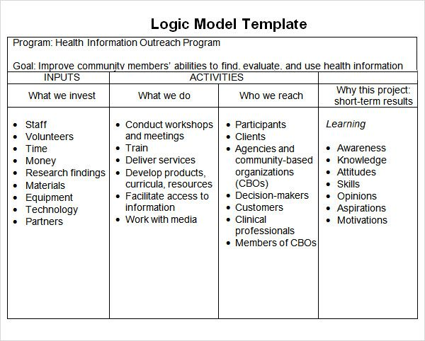 a critical first stepin the instructional systems design model