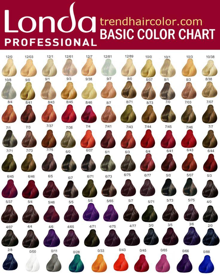 goldwell elumen color instructions