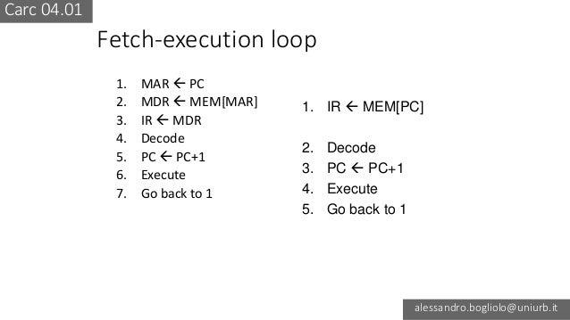 cpu loop micro instruction