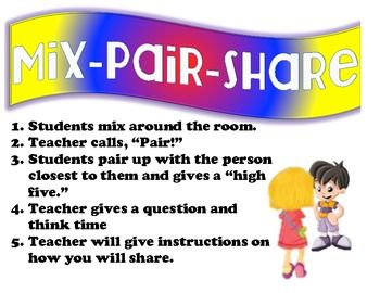 differentiated instruction pair share