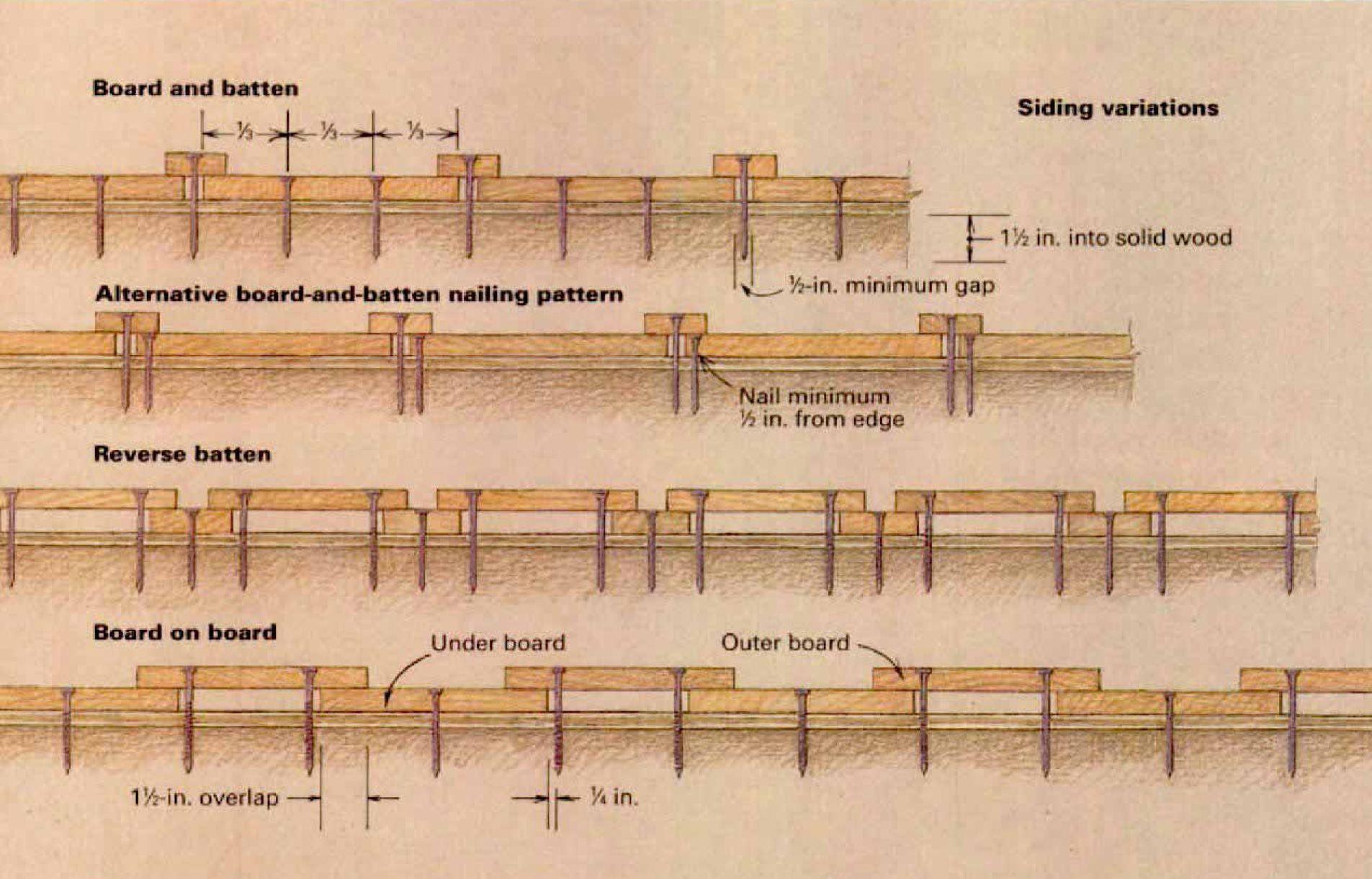 board and batten installation instructions