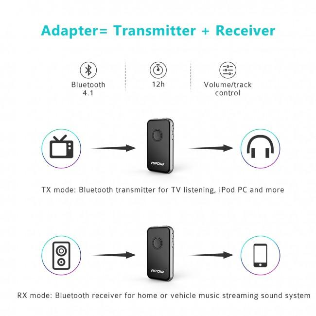 mpow bluetooth transmitter pairing instructions