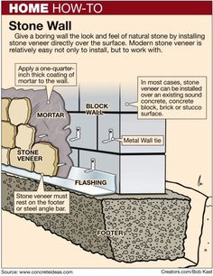 skim coat cement wall instructions