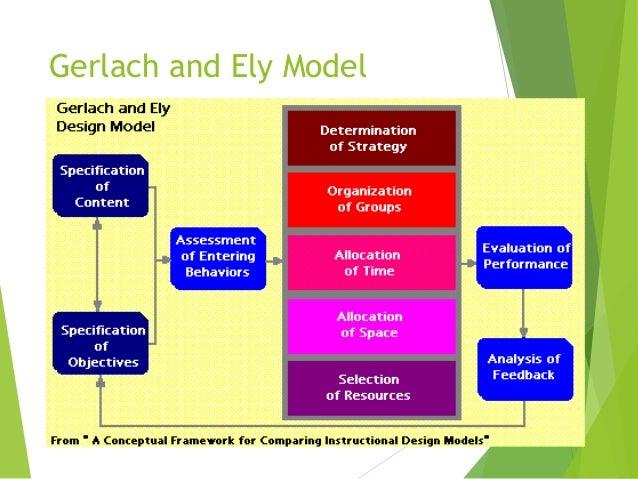 system approach instruction sai