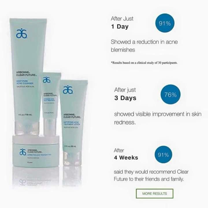 arbonne clear future instructions