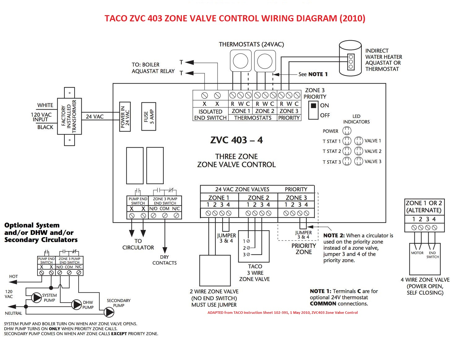 easy heat thermostat instruction manual