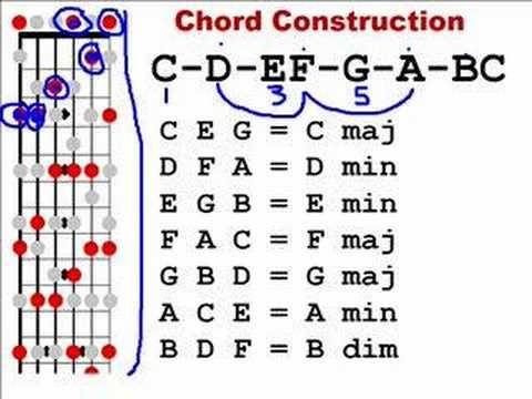 mijam b2 guitar instructions
