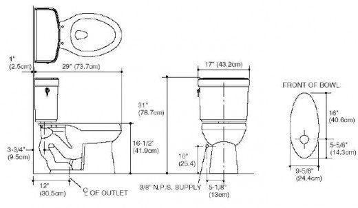 american standard sinks installation instructions