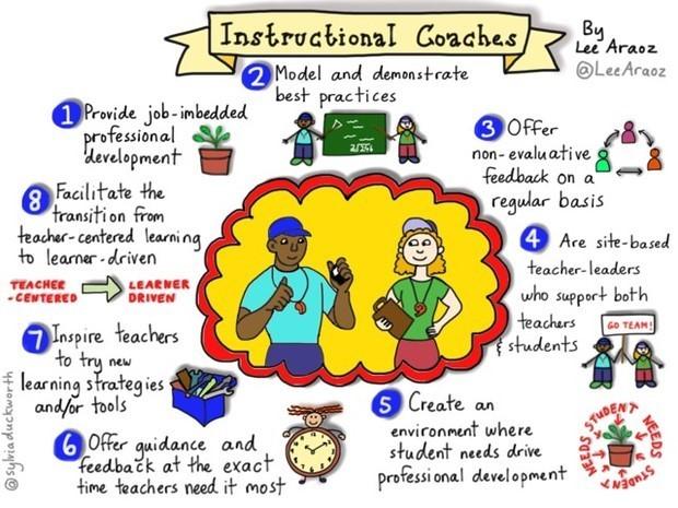 cms non instructional jobs
