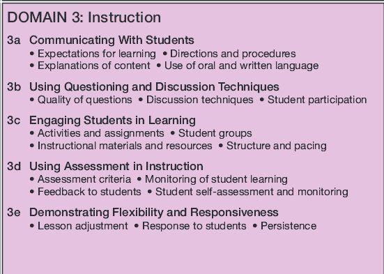 components instruction assessment evaluation