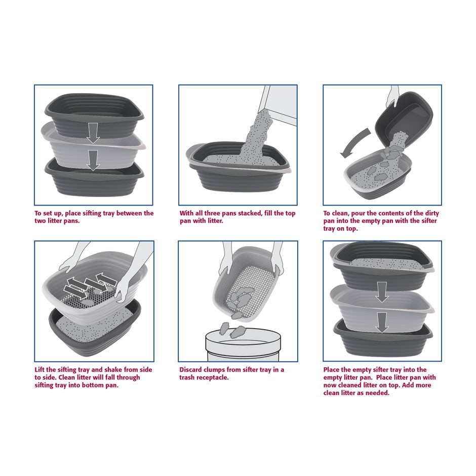 instructions for using sifting litter tray
