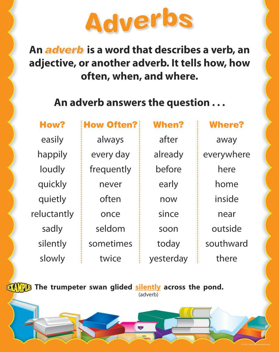 english language instruction meaning