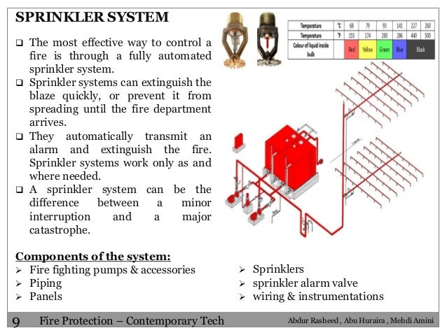 fire department instructions for voice evacuation systems
