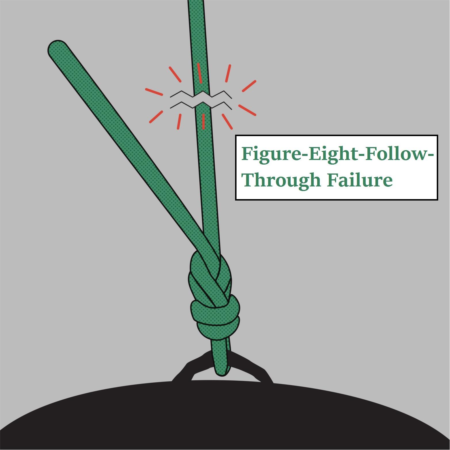 figure 8 repel instructions