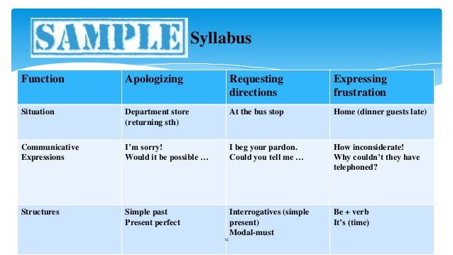 instructional technology course syllabus