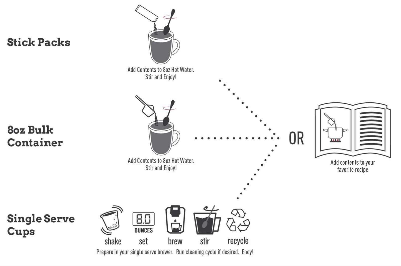 master cleanse lemonade diet instructions