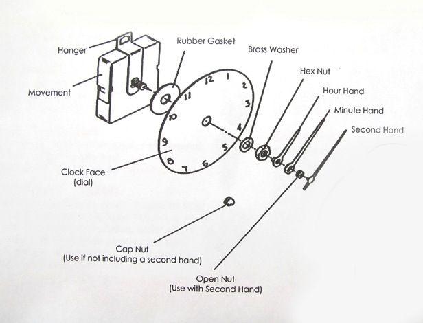 quartex clock assembly instructions