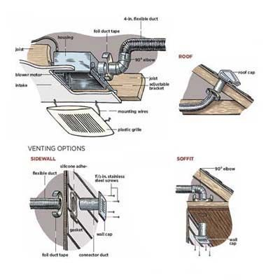shower bluetooth speaker instructions
