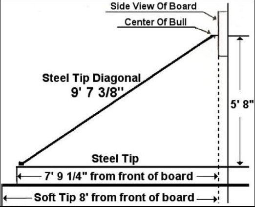 stadium steel tip cabinet & dartboard set instructions