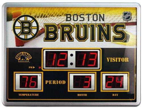winnipeg jets scoreboard clock instructions